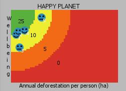HappyPlanetPanel